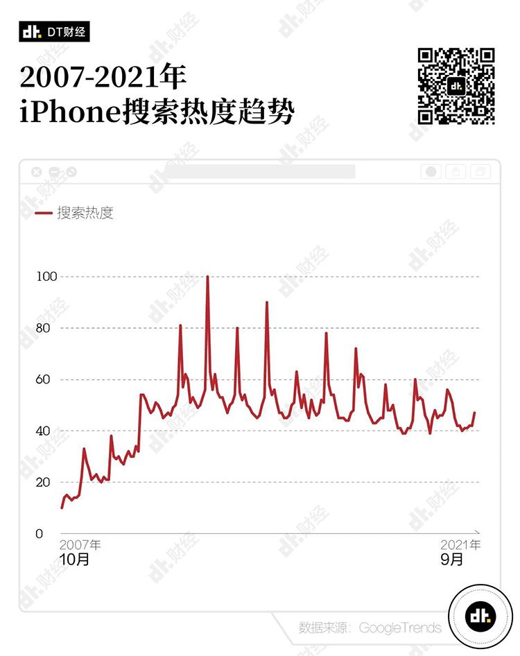 从苹果真人优游会说起,手机为什么越来越无聊了?