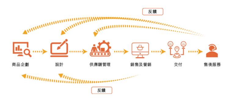 年入19亿,北美第一!杭州这家跨境电商小巨头要上市了